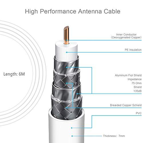 [Amélioré 2019] Antenne TNT Extérieure Intérieure, 1byone pour Réception DVB-T/T2, VHF/UHF/FM Signaux Analogues TV, Filtre 4G LTE, Revêtement Anti-UV