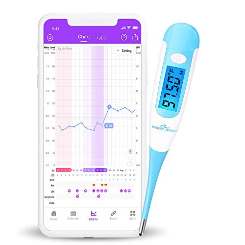 Easy@Home Digital Basal Thermometer with Blue Backlight LCD Display, 1/100th Degree High Precision and Memory Recall, Upgraded EBT-100B(Blue)