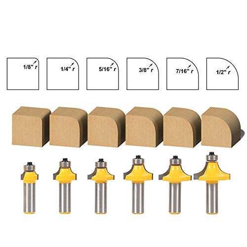 Router Bit Roundover Edging Tool Kit, 1/2