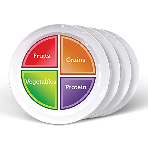 "Health Beet Portion Control Plates - Choose MyPlate for Teens and Adults, Nutrition Plate with Food group Sections,, 10"" - English Language (Set of 4)"