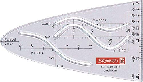 Brunnen 104976401 Parabel / Zeichenschablone (für Schule, bruchsicher, glasklar)