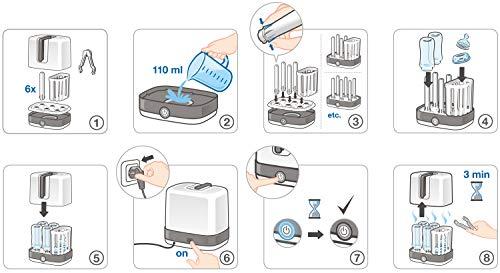 NUK Vario Express Dampf-Sterilisator für bis zu 6 Babyflaschen, Sauger & Zubehör - 8