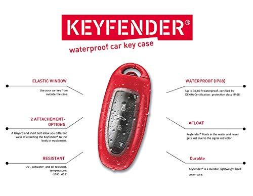 Keyfender - 5