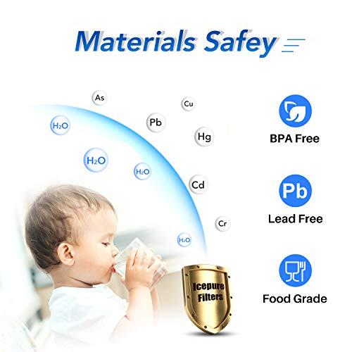 IcePure Water Filter For Maytag, Kenmore, Jenn-Air, Kitchenaid 1 pack