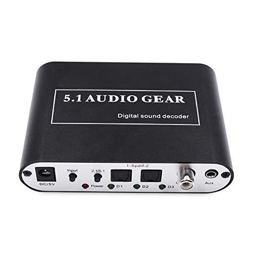 Digital Audio Decoder With Optical Coaxial Digitial sound decodor transfer...