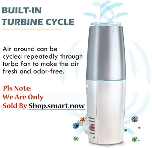 HomeZens Portable Plug in Air Purifier for Viruses and Bacteria, UV-C Light Sanitizer Eliminate and Sanitize Germs & Odor, Keep Air Clean for Bedroom, Kitchen, Bathroom, Pet Area, Nursery, Small Rooms 4 🍃 UV air purifiers are designed to use UV-C light to inactivate airborne pathogens and microorganisms like mold, bacteria and viruses. Powerful UV-C light can kill up to 99.9% of germs and bacteria without any additional liquid or chemicals. 🍃 This 7 inch small wall pluggable air purifier is perfect for the kitchen, litter box room, bathroom, or children's room. Just plug it into any 120V outlet and 180 degrees rotatable plug for a different angle, the light will turn on and work, effectively sanitize a 10㎡ room it within 2h to get the best result. 🍃 UV light air purifiers disinfect the hard to reach corner of your room, The top cover for full protection design and fully sealed air purification design works in photolysis cavity, no radiation and ozone leakage, no need to be away from the room when working.