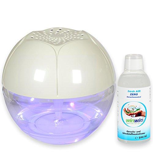 winwin clean Systemische Reinigung - AIR Blow I UV-ENTKEIMUNG I LED I INKL. LUFTREINIGUNGS-Konzentrat \'Zero\' 500ML