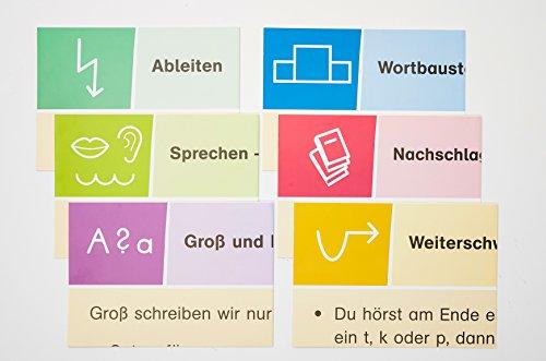 Zebra 1-2: Tipp-Karten-Poster Klasse 1/2 (Zebra. Ausgabe ab 2011)