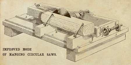 WANDAFBEELDING-op-CANVAS-Wijze-van-verbeterde-Opknoping-cirkelzagen-Inventions-museo-Print-op-canvas-op-houten-frame-voor-wanddecoratie-Afbeelding-gedruckt-Afmeting-48_X_96_cm