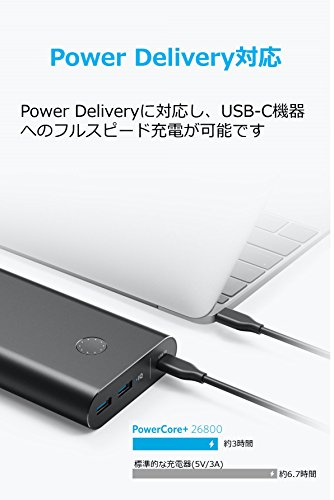 Anker『PowerCore+26800PD』