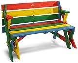 HABAU 687 - Banco de Exterior, Color