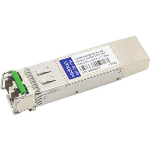 Best Buy! AddOn Sfp+ Module