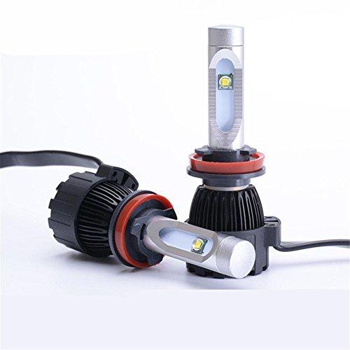 MTTLS Fari auto LED Lampadine LED a LED Lampadine a LED Lampadine CREE Chip 20W 3200lm LED Lampadine Light Conversion Kit 12v Sostituire per lampade alogene o NASCOSTE - KD2, h1-6500k