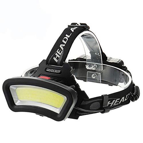 Linterna Frontal Led Recargable por USB, Linterna Frontal Súper Brillante,Linterna Frontal USB Impermeable Ipx45 para Camping, 4 Modos De Luz, Ajustable a 90° con Indicador De Encendido, para Pesca