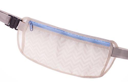 シークレット ウエストポーチ 貴重品入れ セキュリティベルト 海外旅行の盗難防止 スペイン人デザイナーによるおしゃれなポーチ(ブルー/白地)