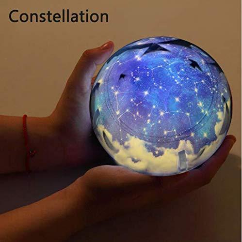 Linfei Night Light Planet Magic Projecteur Terre Univers Led Lampe Coloré Rotatif Clignotant Étoile Ciel Étoilé Enfants Bébé Cadeau De Noël