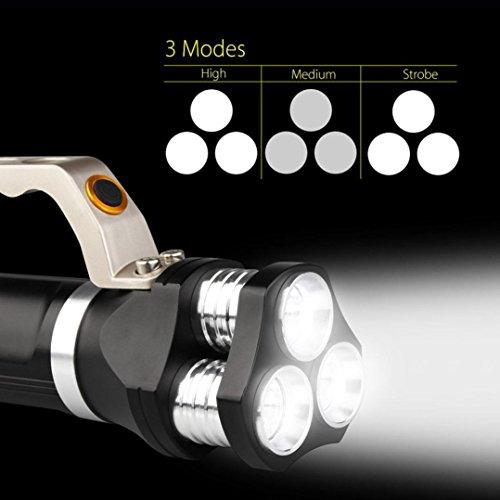Coloré(TM) Torche Lampe de Poche LED Rechargeable Projecteur rechargeable LED tactique 3T6 Spotlight d'illumination Réglable, Pile Rechargeable