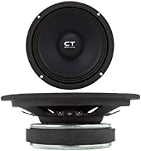 CT Sounds 6.5 Inch Car Audio Speaker- 4 Ohm Impedance, 60W (RMS) | 180W (MAX) Power Per Speaker, 1.5