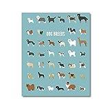 Cuadros de razas de perros Póster educativo Arte de la pared Pintura en lienzo Colección de perros d...