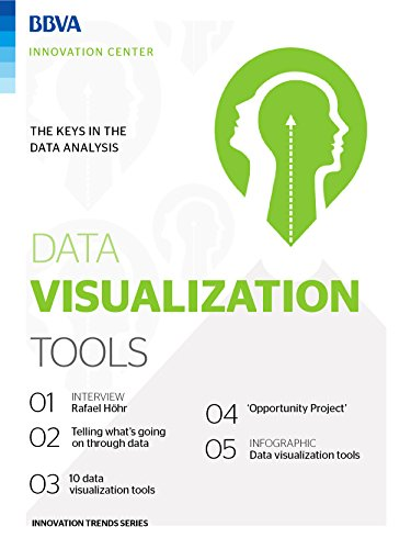 Ebook: Data Visualization Tools (Innovation Trends Series) (English Edition) eBook: BBVA Innovation Center, Innovation Center, BBVA: Amazon.es: Tienda Kindle