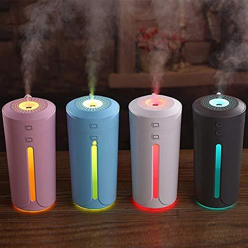 ZHSGV Aire humidificador Eliminar la Electricidad estática de Aire Limpio Tratamiento de Tez Nano de la tecnología de silenciamiento de diseño 7 de Color Luces de la Oficina del Coche (Color : Grey)