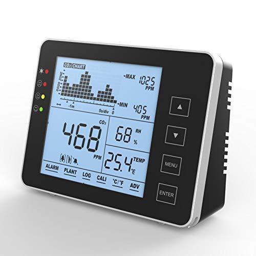 Indoor CO2 Meter Temperatur und Relative Feuchtigkeit Wand Montierbar Kohlendioxid Detektor Luft Qualität Monitor NDIR Sensor