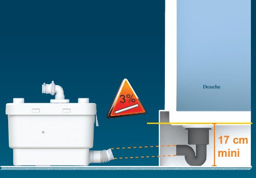 SFA SANIVITE Pompe de relevage silencieuse pour salle de bain
