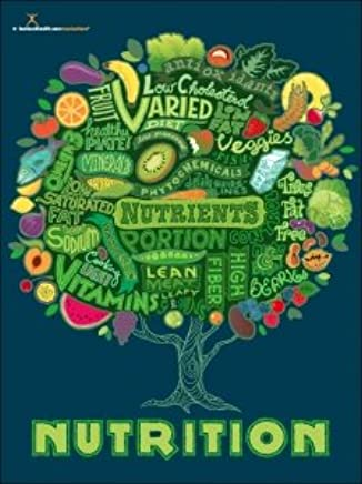 Amazon Com Tree Of Nutrition Poster Industrial Scientific