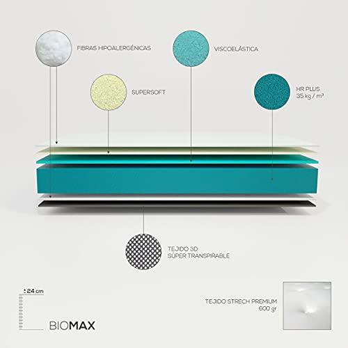 Duérmete Online Colchón Viscoelástico Bio MAX con Viscogel | Firme y Confortable | Anti-ácaros e Hipoalergénico, 90 x 190