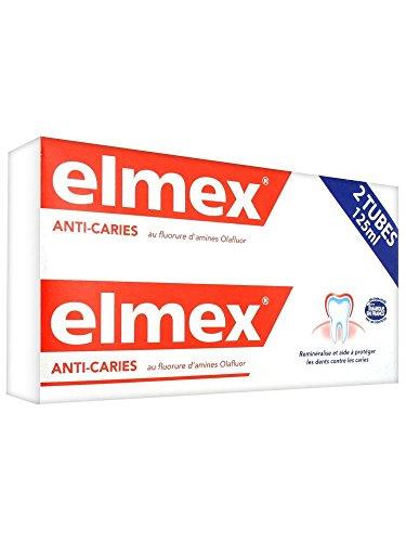 Elmex Dentifrici