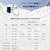 ABENA – ABRI FLEX Premium, Air Plus, FSC, Windel Pants, M3 - 2