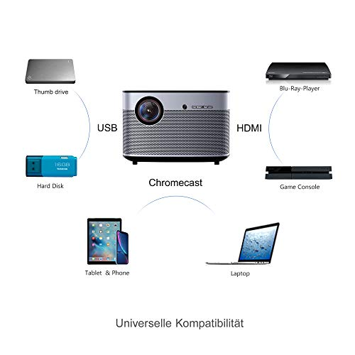 XGIMI H2 Proyector Inteligente True 1080P 4K Compatible 1350ANSI LM Harman/Kardon incorporados con Sistema Operativo Android Mirando Youtube 4k en una Pantalla de 300 Pulgadas.