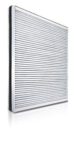Philips AC4147/10 Kombifilter (für Philips Luftreiniger AC4072/11) - 2