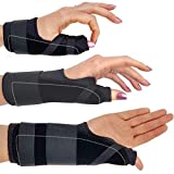 Thumb Spica Brace, Comfort Cool. Avail. in 3 Wrist Splint Lengths. Moldable Rigid Thermoplastic Support Stay Fits Right or Left Hand. Arthritis, de Quervain's, Carpal Tunnel, Tendinitis. Mid-LG/X-LG