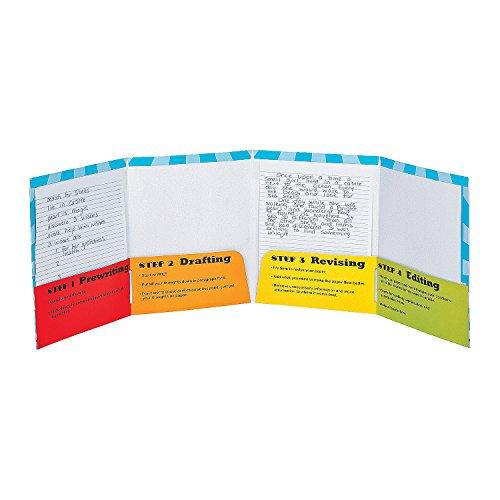 Writing Process Pocket Folder - 12 Pack - Teacher Classroom and School Supplies for Kids