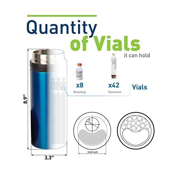 buy  4ALLFAMILY 72 Hours 7 Pen Medical Insulin Cooler ... Diabetes Care