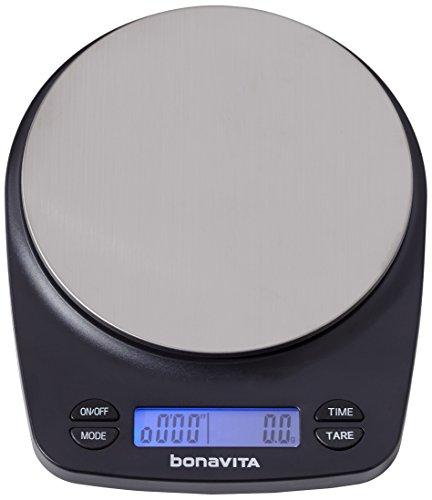 Bonavita scale