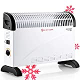 Electric Heaters Review and Comparison