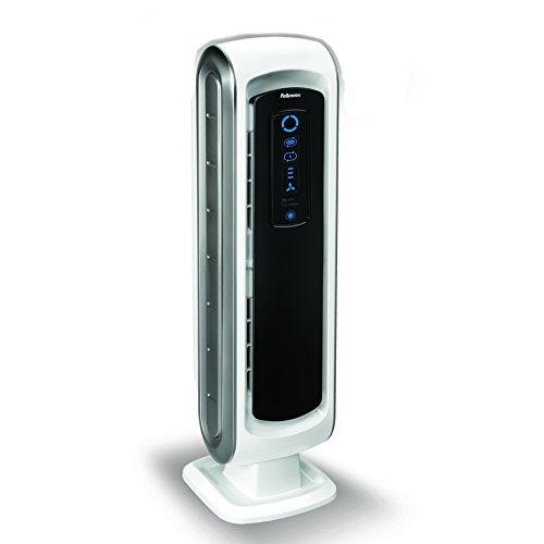 AeraMax 9392801 Purificador de Aire pequeño, 68 W, multicolor