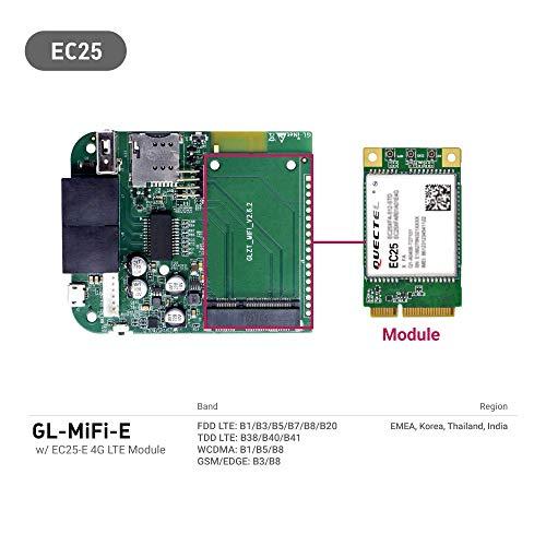 GL.iNet 4G LTE Smart VPN Router, EMEA-Version, OpenWrt, 5000mAh Akku, OpenVPN-Client, EC25-E LTE-Modul, Router, der programmiert Werden kann