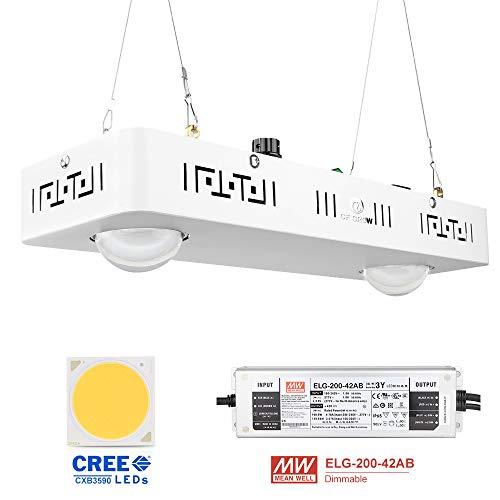 LED Pflanzenlampe, CFGROW Pflanzenlicht Vollspektrum Wachstumslampe CREE CXB3590 COB Dimmbar MeanWell Treiber Ersetzt Sonnenlicht & HPS 600W Grow Lampe für Zimmerpflanzen Alle Wachstumsstadien