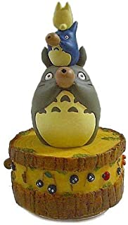 Benelic My Neighbor Totoro: Totoro's Band Music Box