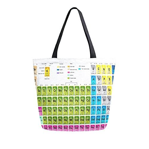 Bolsa de lona periódica para mujer, grande, reutilizable, educación química, bolso de hombro, para escuela, adolescentes, niñas, profesoras de viajes, playa