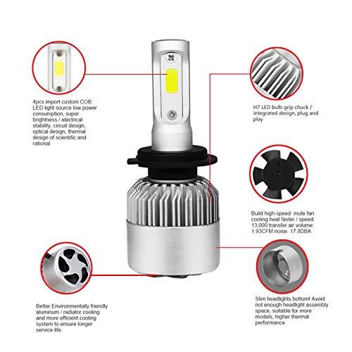 YANGLI WanLiTong 2 PCS 6500K H7 LED Faro de Coche H4 Bulb H1 H1 H3 H8 H9 9005 HB3 9006 HB4 H27 9007 36W 8000LM Turbo Lámparas Auto Lámparas Niebla (Emitting Color : 6500K, Lumens : 8000LM 2 Pcs)