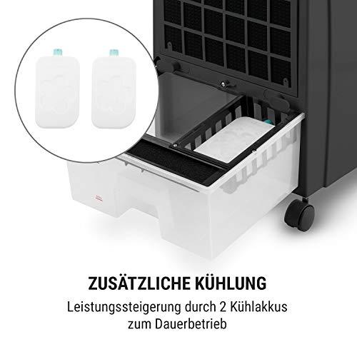 OneConcept CTR-1 Heat Heizlüfter & Luftkühler Erfahrungen & Preisvergleich