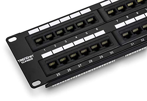 Best patch panel