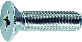 TRUSCO(トラスコ) 皿頭小ネジ ステンレス 全ネジ M2×4 140本入 B06-0204