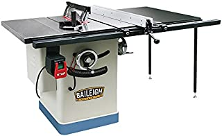 Baileigh TS-1040E-50 Entry Level Cabinet Style Table Saw, 40