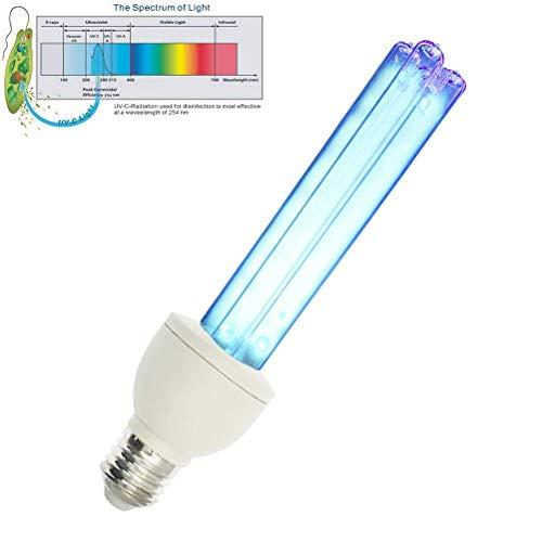 Bonbela Led light