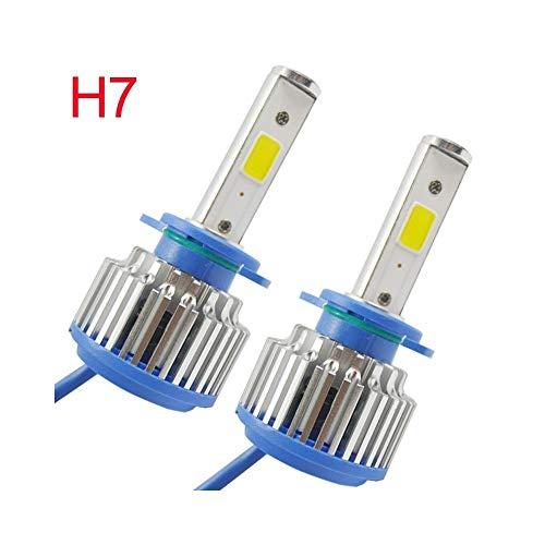 TrAdE Shop Traesio Coppia LAMPADE FARI Ricambio Auto H7 LED 3200 Lumen 6000K 12V 40W con Ventola